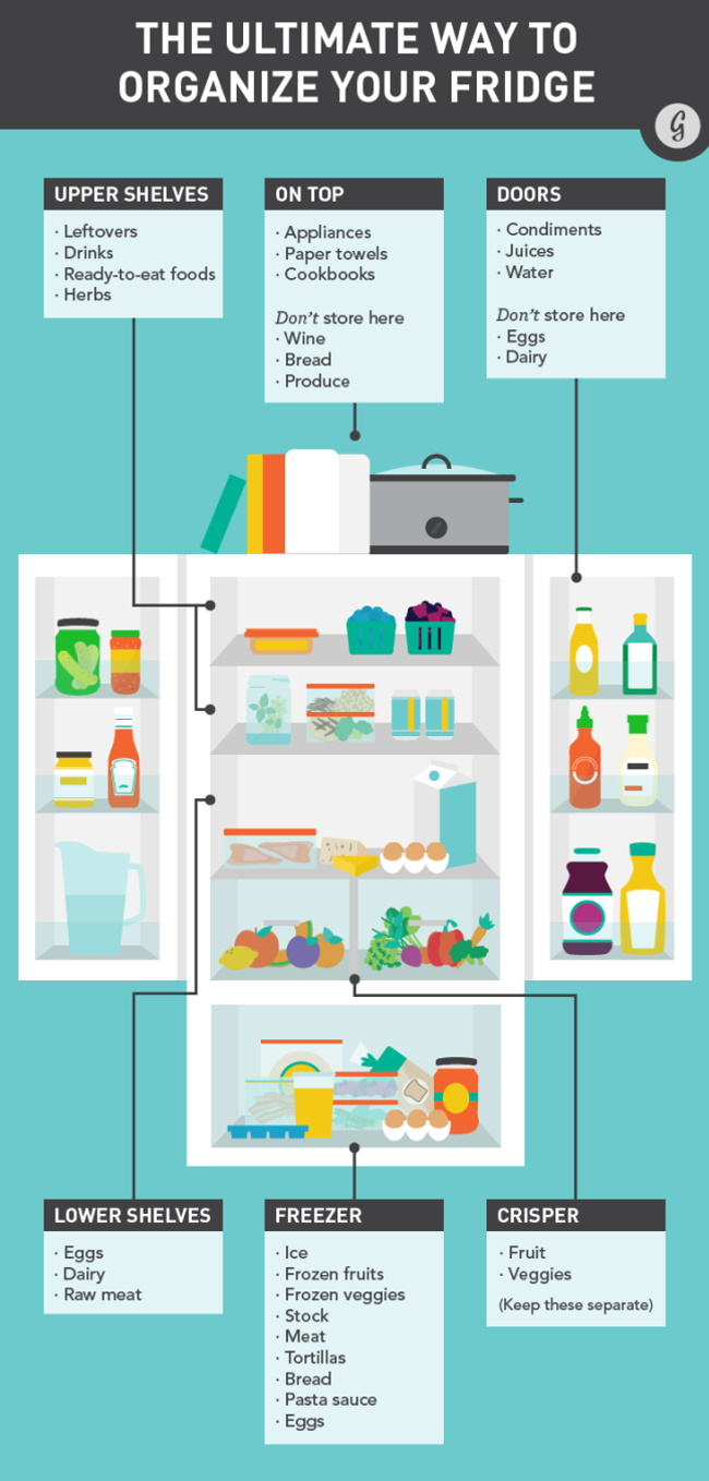 【Life Tips】Best Way to Organize Your Refrigerator(1)